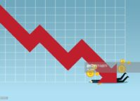 BTC Price Drop